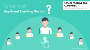 <b>What is An Applicant Tracking System?</b>