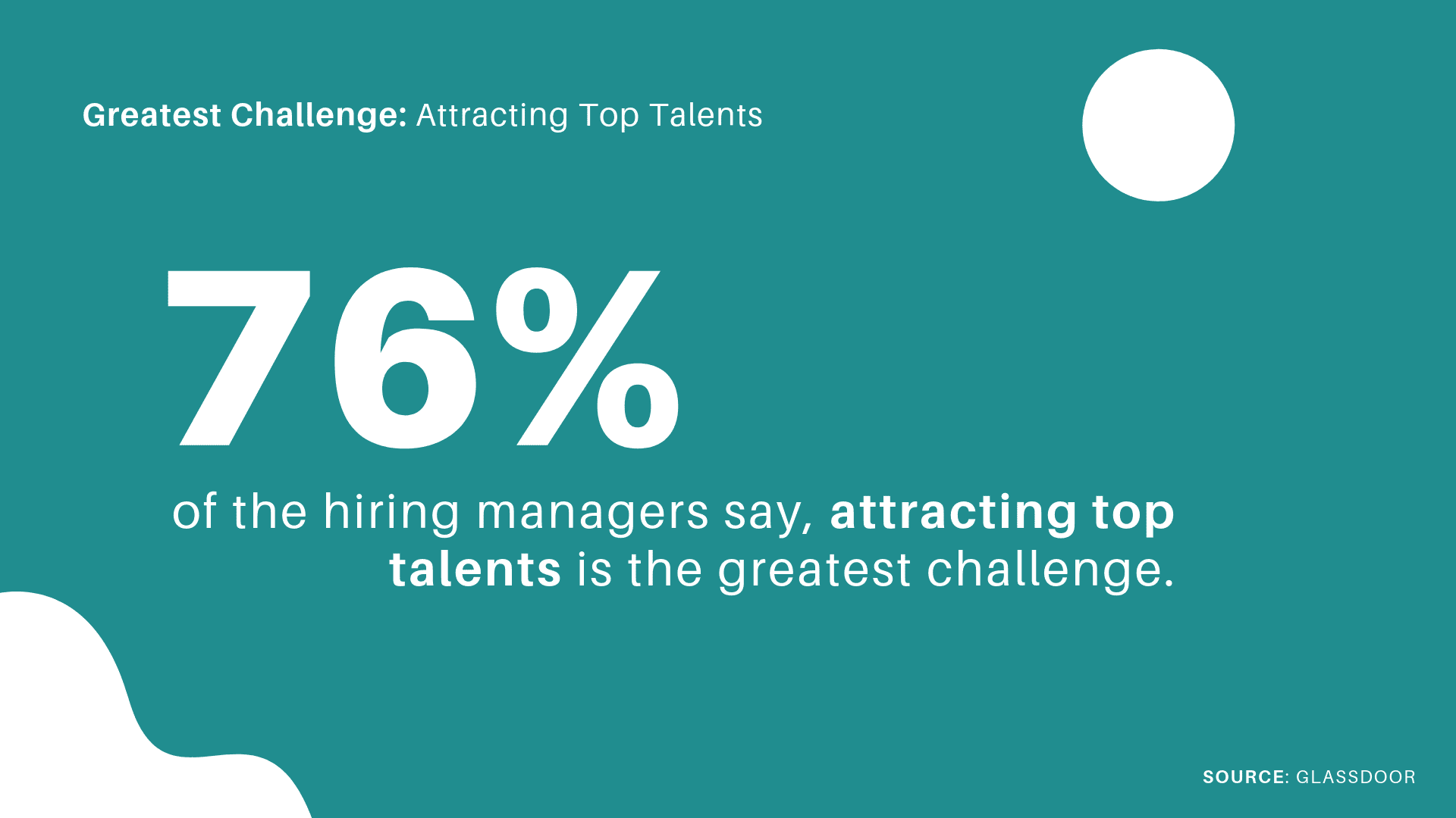 Greatest-HR-challenge-Attracting-top-talent
