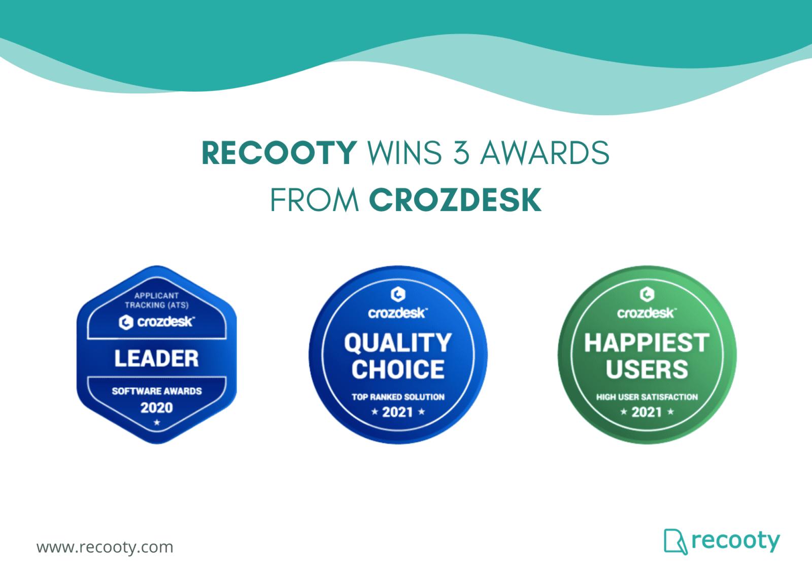 Corzdesk awards recooty. Crozdesk recognition awards 2020. Crozdesk recognition awards 2021. Recooty receives awards from Crozdesk.